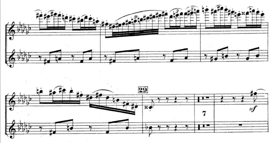 Tchaikovsky: Swan Lake Violin Excerpt (Suite No  4